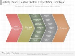 Original Activity Based Costing System Presentation Graphics