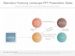 Original Alternative Financing Landscape Ppt Presentation Slides