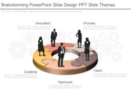 Original Brainstorming Powerpoint Slide Design Ppt Slide Themes
