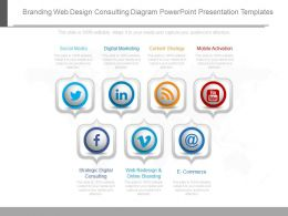 Original Branding Web Design Consulting Diagram Powerpoint Presentation Templates
