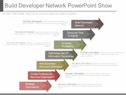 Original Build Developer Network Powerpoint Show