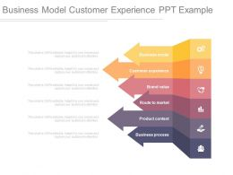 Original Business Model Customer Experience Ppt Example