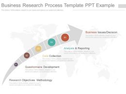 Original Business Research Process Template Ppt Example