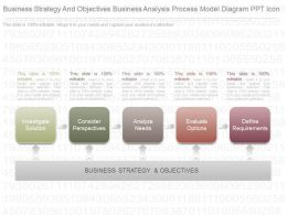 Original Business Strategy And Objectives Business Analysis Process Model Diagram Ppt Icon