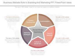 Original Business Website Role In Branding And Marketing Ppt Powerpoint Ideas