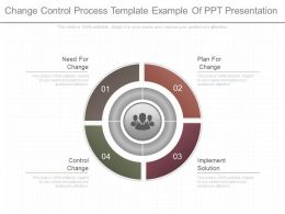Original Change Control Process Template Example Of Ppt Presentation