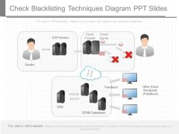Original Check Blacklisting Techniques Diagram Ppt Slides