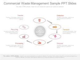 Original Commercial Waste Management Sample Ppt Slides