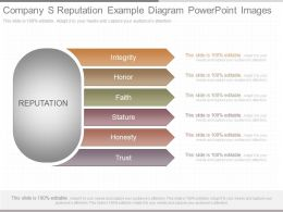 Original Company S Reputation Example Diagram Powerpoint Images