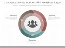 Original Compliance Oriented Business Ppt Powerpoint Layout