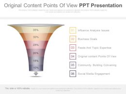 Original Content Points Of View Ppt Presentation