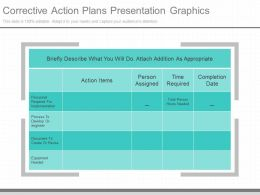 Original Corrective Action Plans Presentation Graphics