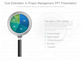 Original Cost Estimation In Project Management Ppt Presentation