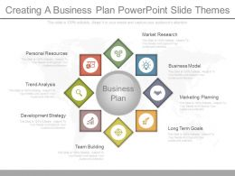 Original Creating A Business Plan Powerpoint Slide Themes