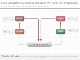 Original Crisis Management Consulting Template Ppt Powerpoint Presentation