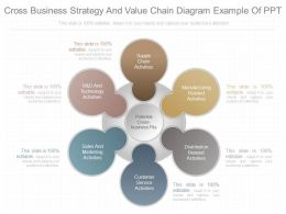 Original Cross Business Strategy And Value Chain Diagram Example Of Ppt