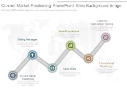 Original Current Market Positioning Powerpoint Slide Background Image