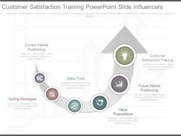 Original Customer Satisfaction Training Powerpoint Slide Influencers