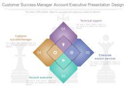 Original Customer Success Manager Account Executive Presentation Design