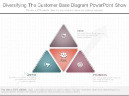 Original Diversifying The Customer Base Diagram Powerpoint Show
