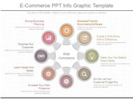 Original E Commerce Ppt Info Graphic Template