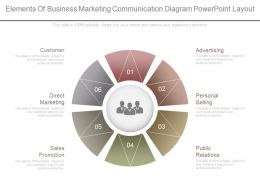 Original Elements Of Business Marketing Communication Diagram Powerpoint Layout