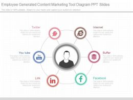 Original Employee Generated Content Marketing Tool Diagram Ppt Slides