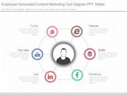 original_employee_generated_content_marketing_tool_diagram_ppt_slides_Slide01