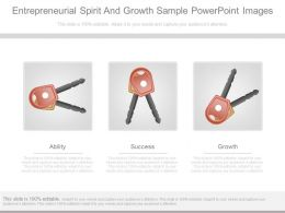 Original Entrepreneurial Spirit And Growth Sample Powerpoint Images