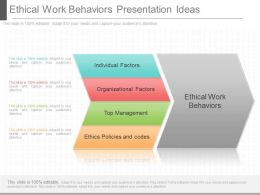 Original Ethical Work Behaviors Presentation Ideas