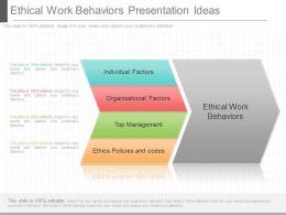 Original Ethical Work Behaviors Presentation Ideas