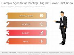 original_example_agenda_for_meeting_diagram_powerpoint_show_Slide01