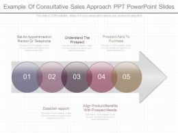 Original Example Of Consultative Sales Approach Ppt Powerpoint Slides