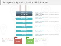 Original Example Of Spam Legislation Ppt Sample
