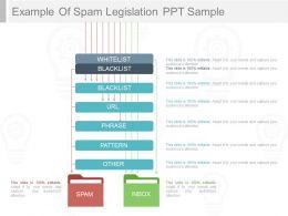 original_example_of_spam_legislation_ppt_sample_Slide01