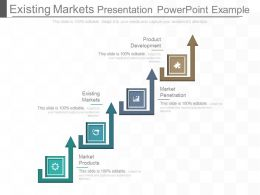 Original Existing Markets Presentation Powerpoint Example