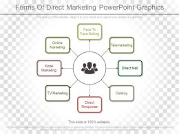 Original Forms Of Direct Marketing Powerpoint Graphics