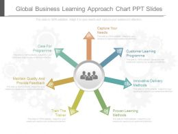 Original Global Business Learning Approach Chart Ppt Slides