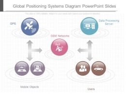 Original Global Positioning Systems Diagram Powerpoint Slides