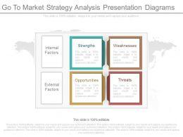 Original Go To Market Strategy Analysis Presentation Diagrams
