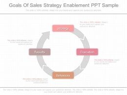 Original Goals Of Sales Strategy Enablement Ppt Sample