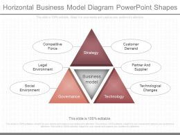 Original Horizontal Business Model Diagram Powerpoint Shapes