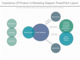 Original Importance Of Product In Marketing Diagram Powerpoint Layout