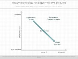 Original Innovative Technology For Bigger Profits Ppt Slide 2016