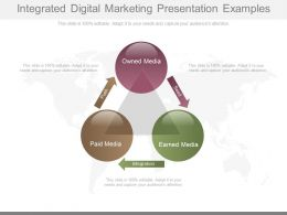 Original Integrated Digital Marketing Presentation Examples