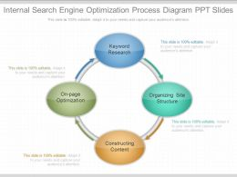 Original Internal Search Engine Optimization Process Diagram Ppt Slides
