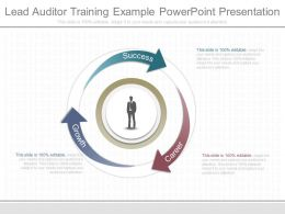 Original Lead Auditor Training Example Powerpoint Presentation
