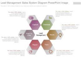 Original Lead Management Sales System Diagram Powerpoint Image