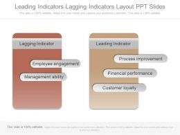 Original Leading Indicators Lagging Indicators Layout Ppt Slides