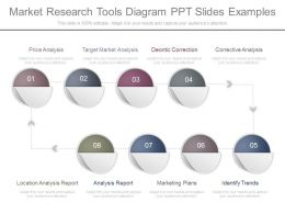 Original Market Research Tools Diagram Ppt Slides Examples